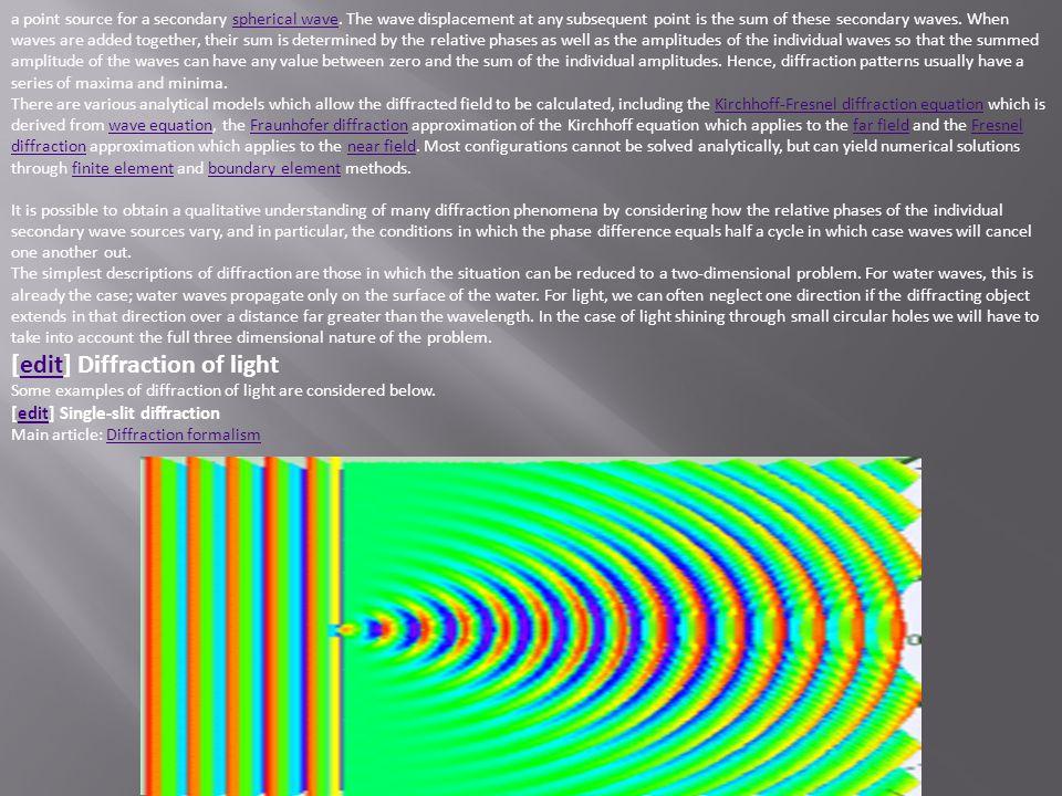 [edit] Diffraction of light